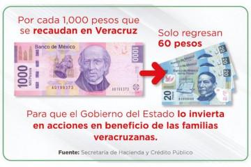 Dinero Veracruz