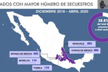 Secuestros Veracruz